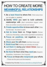 Building Your Relationship